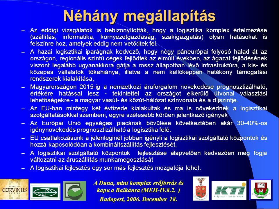 A Duna, mint komplex erőforrás és kapu a Balkánra (MEH-IV.8.2. ) Budapest, 2006. December 18. A problématérkép konténerszállítás Távol-keleti gazdaság
