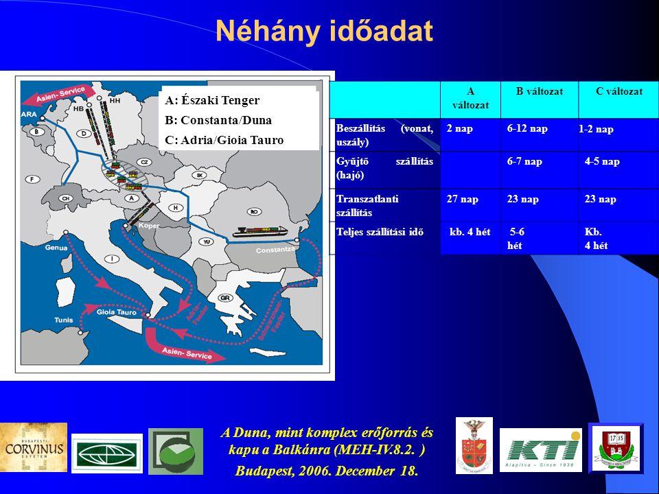 A Duna, mint komplex erőforrás és kapu a Balkánra (MEH-IV.8.2. ) Budapest, 2006. December 18. A nagy kihívás (2) és az új konténerhajók (gyártás alatt