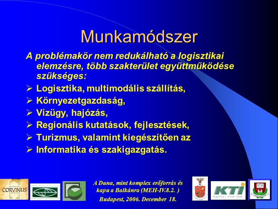 A Duna, mint komplex erőforrás és kapu a Balkánra (MEH-IV.8.2. ) Budapest, 2006. December 18. A kutatás célja  mit kellene tenni azért, hogy a vízi s