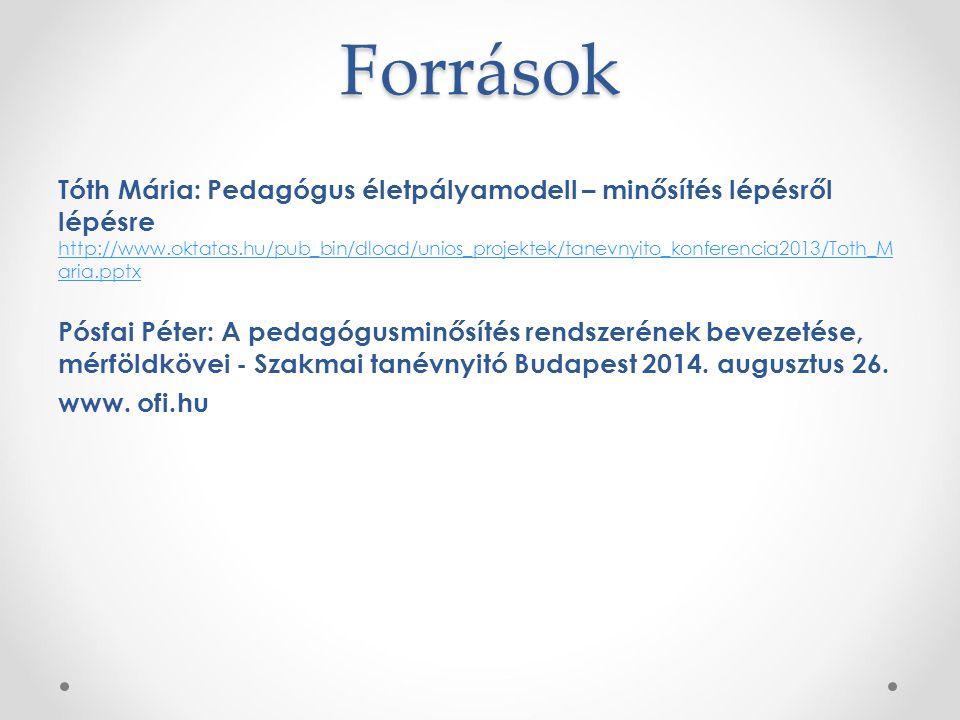 Források Tóth Mária: Pedagógus életpályamodell – minősítés lépésről lépésre http://www.oktatas.hu/pub_bin/dload/unios_projektek/tanevnyito_konferencia