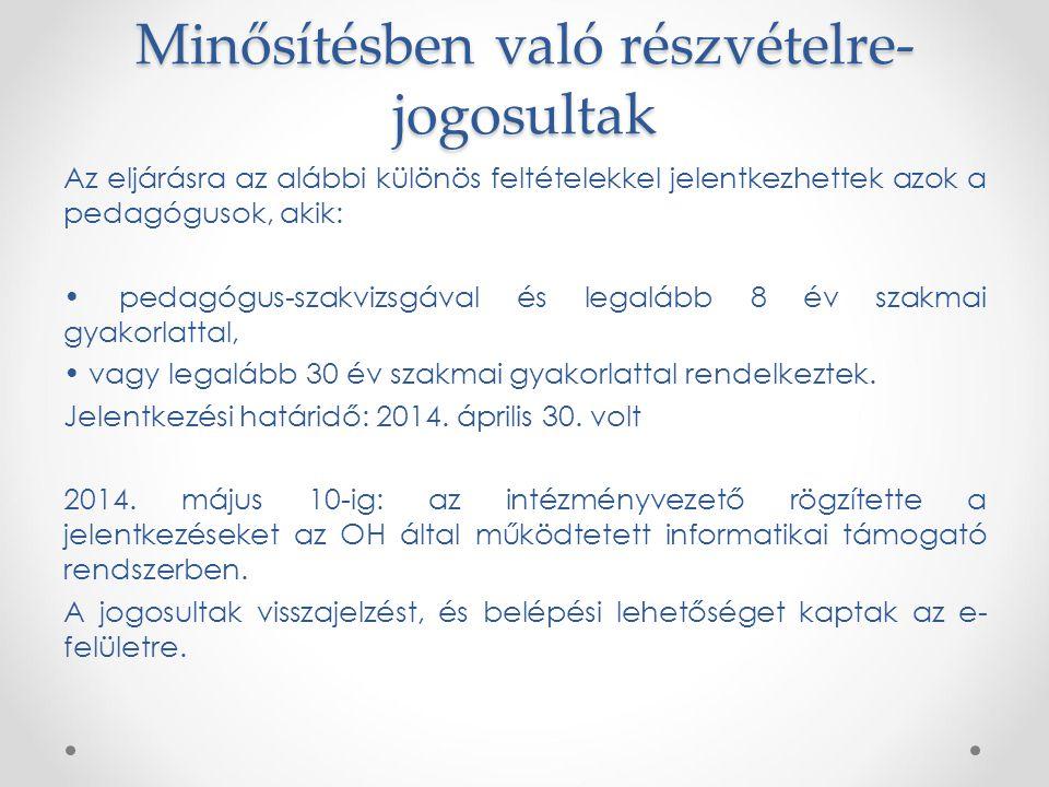 Jogszabályi környezet 326/2013.(VIII. 30.) Korm.