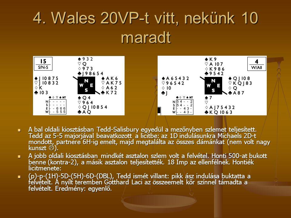 4. Wales 20VP-t vitt, nekünk 10 maradt A bal oldali kiosztásban Tedd-Salisbury egyedül a mezőnyben szlemet teljesített. Tedd az 5-5 majorjával beavatk