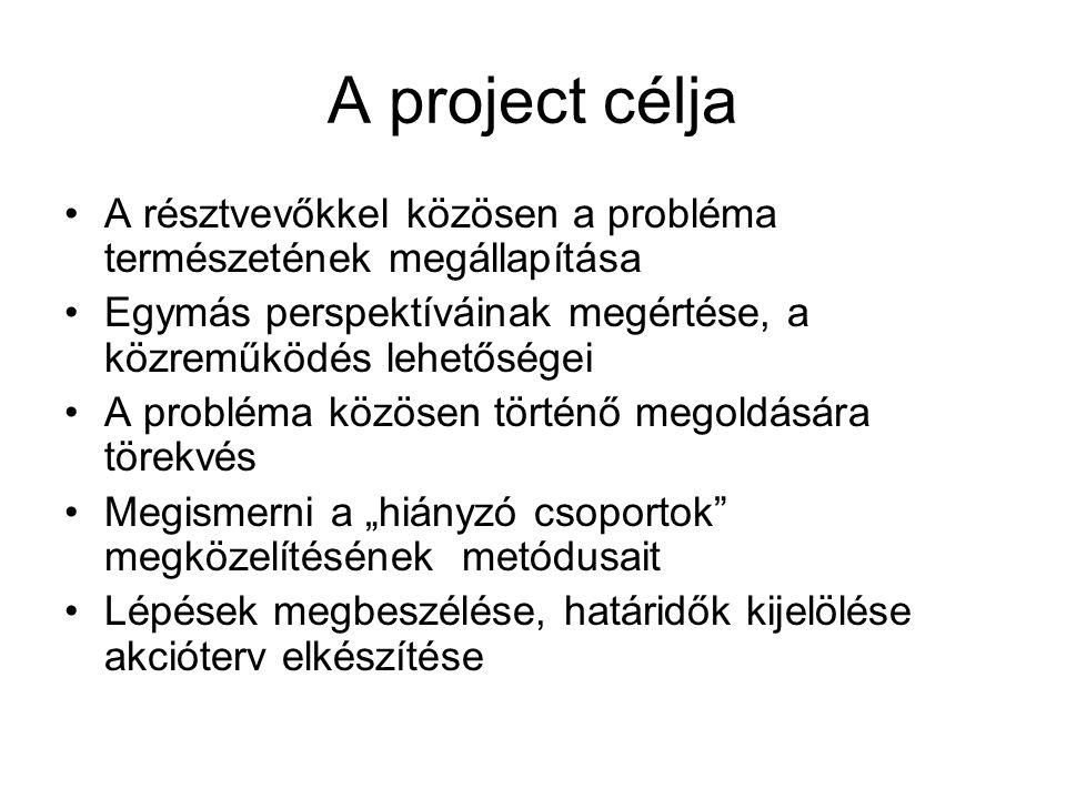 """A project célja A résztvevőkkel közösen a probléma természetének megállapítása Egymás perspektíváinak megértése, a közreműködés lehetőségei A probléma közösen történő megoldására törekvés Megismerni a """"hiányzó csoportok megközelítésének metódusait Lépések megbeszélése, határidők kijelölése akcióterv elkészítése"""