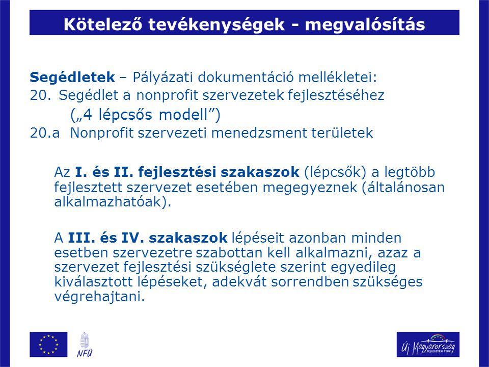 Kötelező tevékenységek - megvalósítás Segédletek – Pályázati dokumentáció mellékletei: 20.