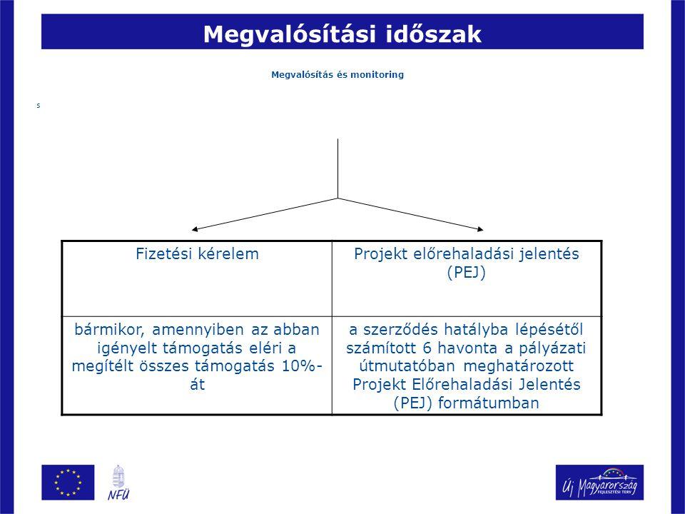 Megvalósítási időszak Megvalósítás és monitoring s Fizetési kérelemProjekt előrehaladási jelentés (PEJ) bármikor, amennyiben az abban igényelt támogatás eléri a megítélt összes támogatás 10%- át a szerződés hatályba lépésétől számított 6 havonta a pályázati útmutatóban meghatározott Projekt Előrehaladási Jelentés (PEJ) formátumban
