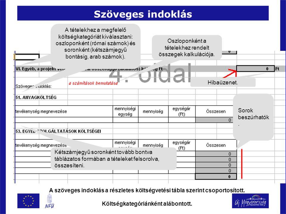 Szöveges indoklás A szöveges indoklás a részletes költségvetési tábla szerint csoportosított.