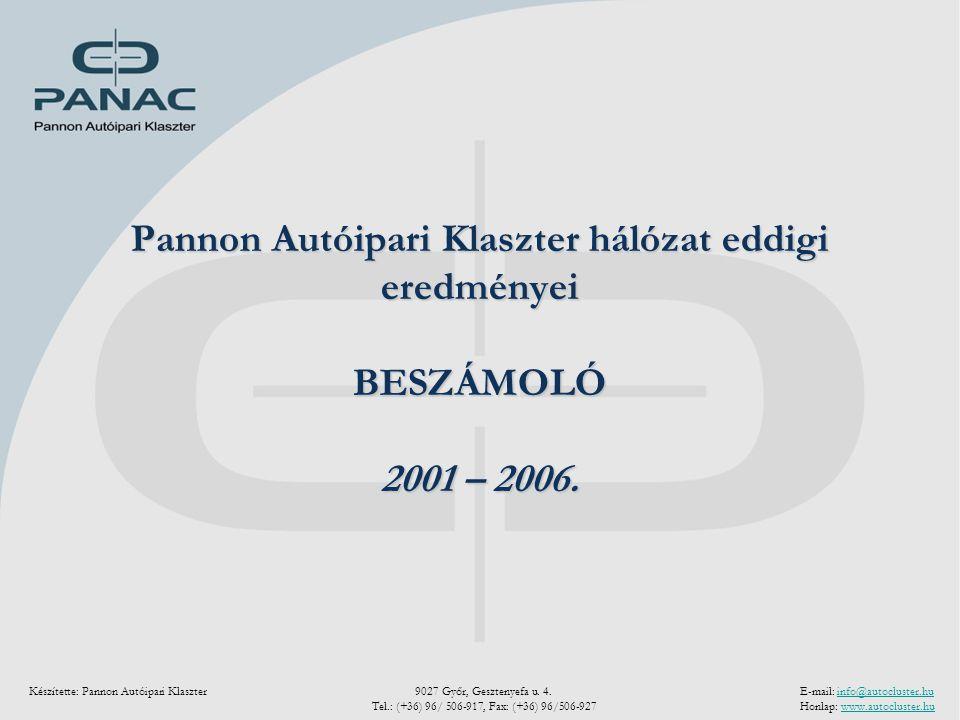 Készítette: Pannon Autóipari Klaszter9027 Győr, Gesztenyefa u. 4.E-mail: info@autocluster.huinfo@autocluster.hu Tel.: (+36) 96/ 506-917, Fax: (+36) 96