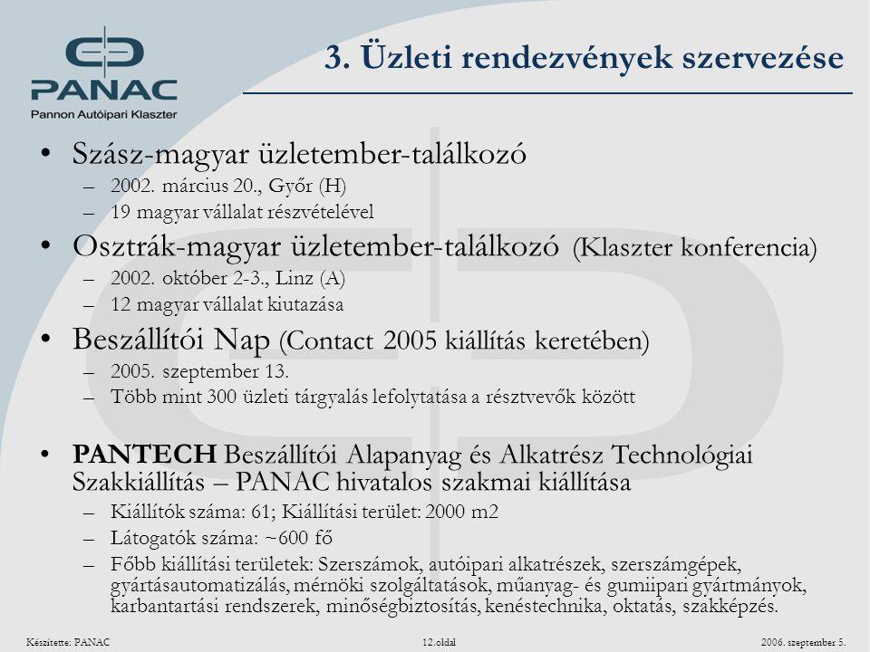 Készítette: PANAC 12.oldal 2006. szeptember 5. 3. Üzleti rendezvények szervezése Szász-magyar üzletember-találkozó –2002. március 20., Győr (H) –19 ma