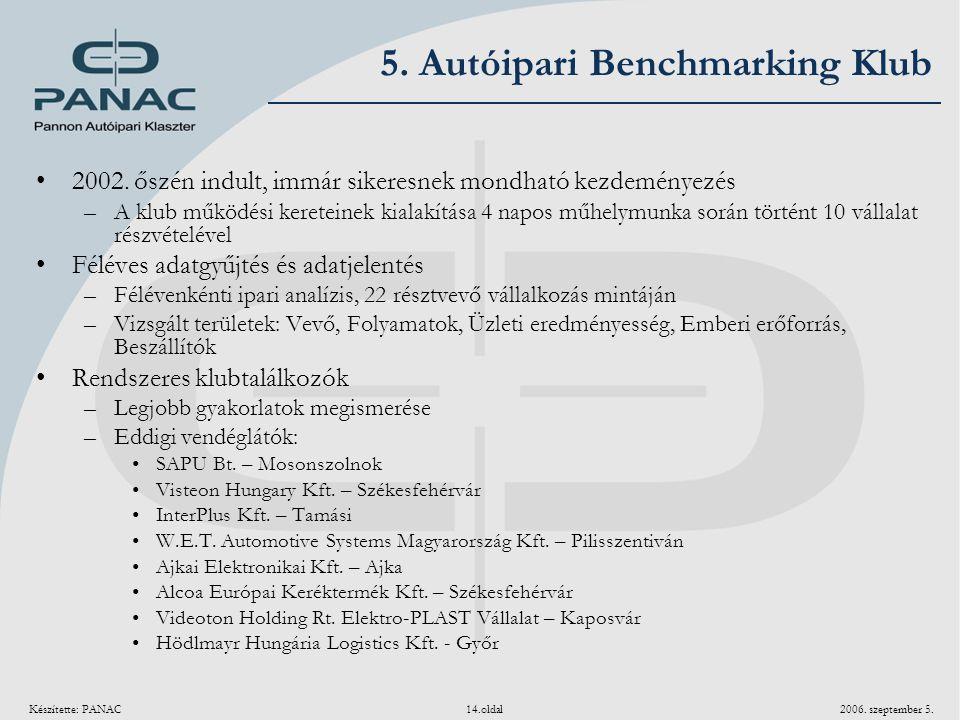 Készítette: PANAC 14.oldal 2006. szeptember 5. 5. Autóipari Benchmarking Klub 2002. őszén indult, immár sikeresnek mondható kezdeményezés –A klub műkö