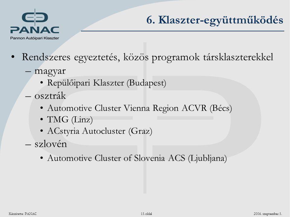 Készítette: PANAC 15.oldal 2006. szeptember 5. 6. Klaszter-együttműködés Rendszeres egyeztetés, közös programok társklaszterekkel –magyar Repülőipari
