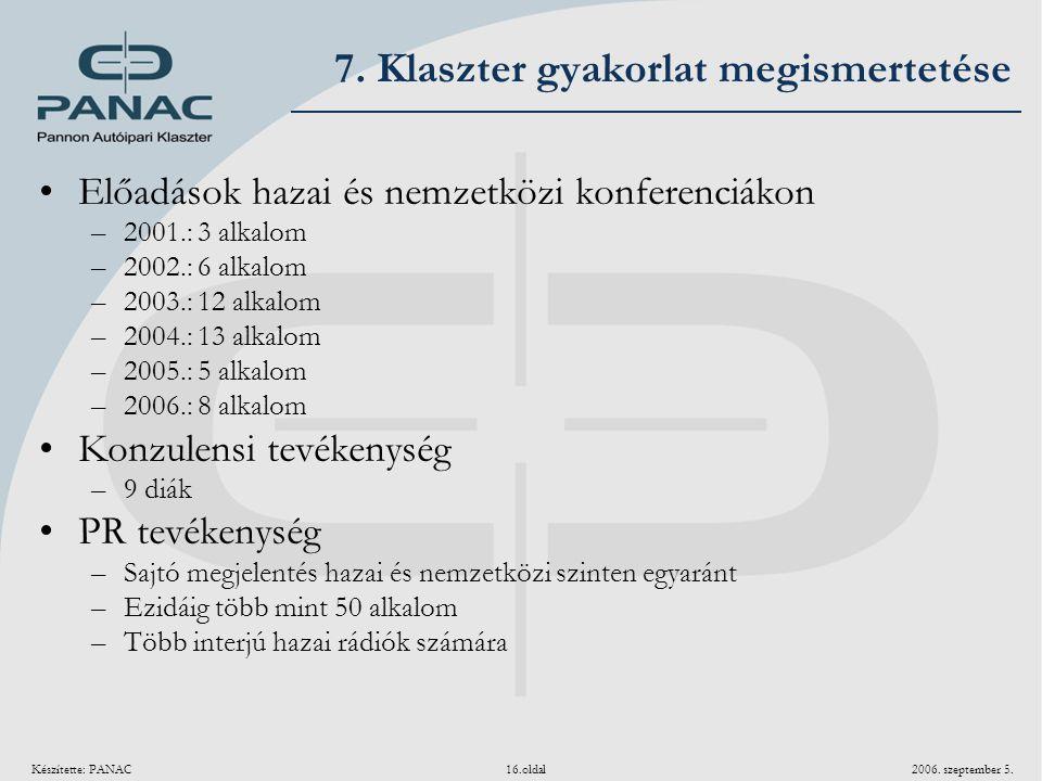 Készítette: PANAC 16.oldal 2006. szeptember 5. 7. Klaszter gyakorlat megismertetése Előadások hazai és nemzetközi konferenciákon –2001.: 3 alkalom –20