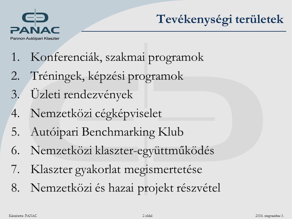 Készítette: PANAC 2.oldal 2006. szeptember 5. Tevékenységi területek 1.Konferenciák, szakmai programok 2.Tréningek, képzési programok 3.Üzleti rendezv
