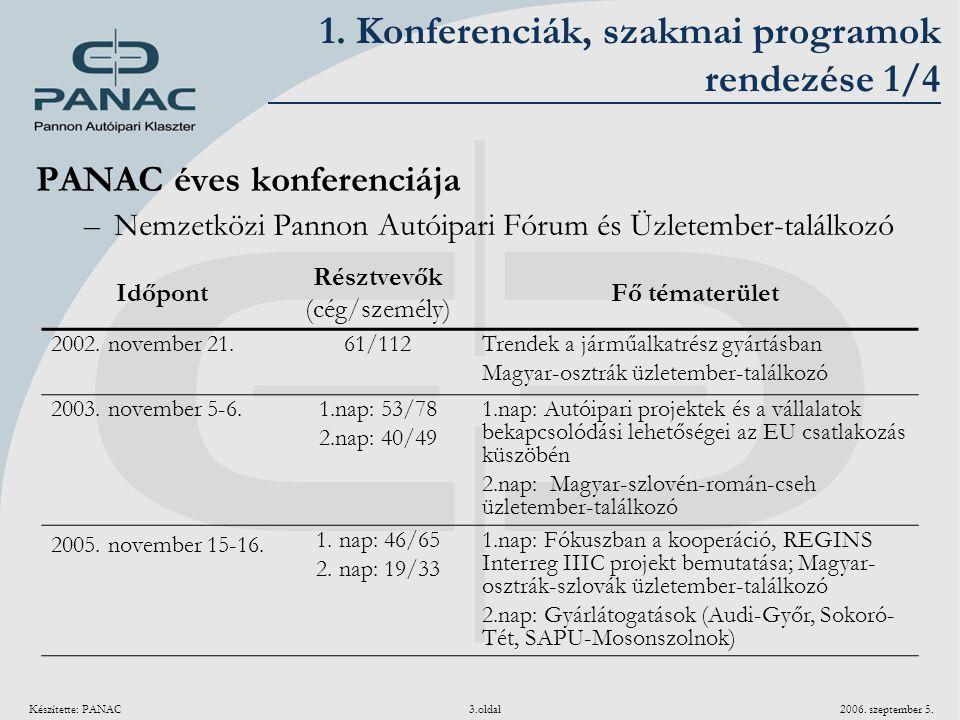 Készítette: PANAC 3.oldal 2006. szeptember 5. 1. Konferenciák, szakmai programok rendezése 1/4 PANAC éves konferenciája –Nemzetközi Pannon Autóipari F