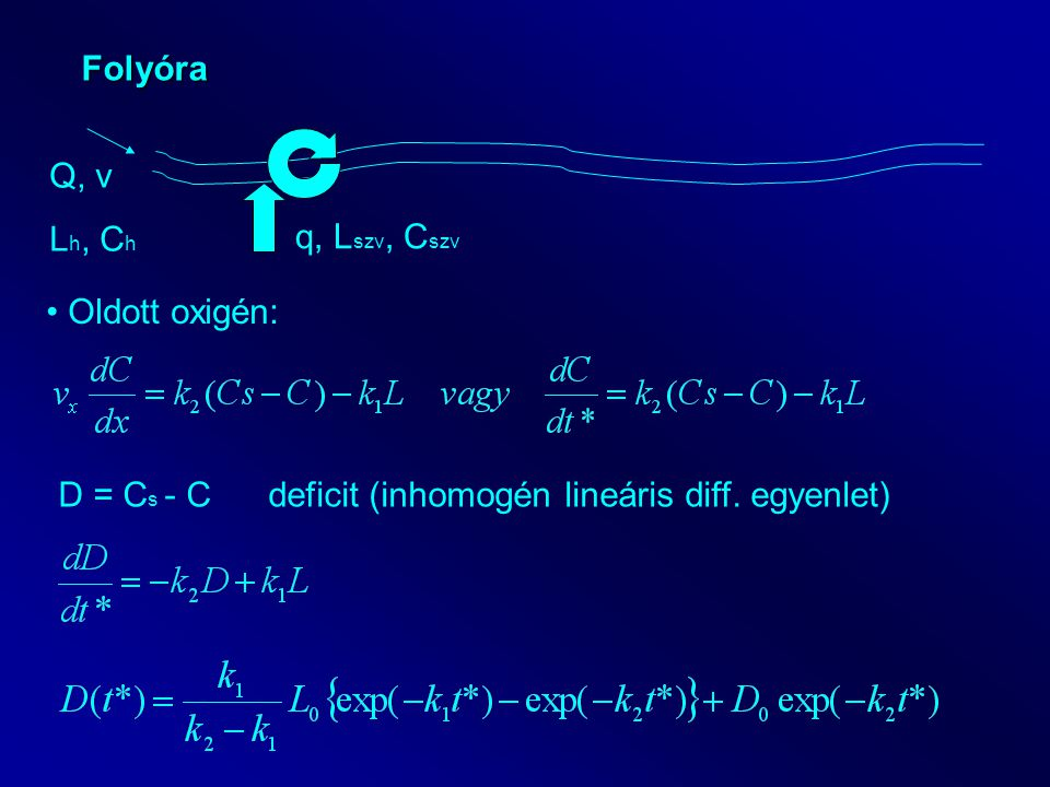 Folyóra Oldott oxigén: D = C s - C deficit (inhomogén lineáris diff. egyenlet) Q, v L h, C h q, L szv, C szv