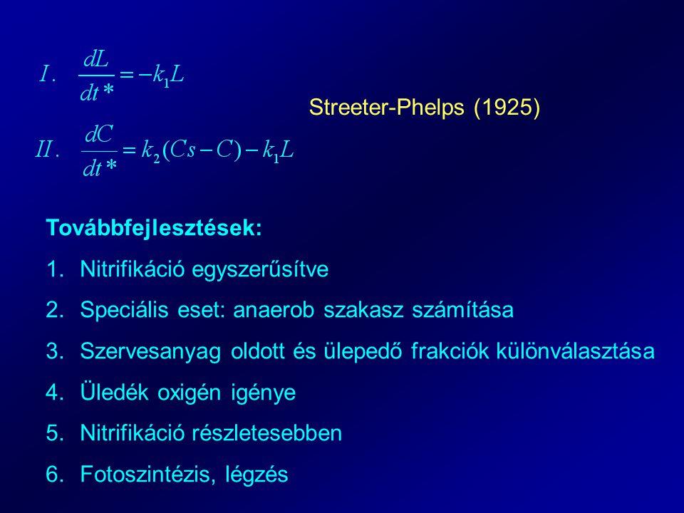 Streeter-Phelps (1925) Továbbfejlesztések: 1.Nitrifikáció egyszerűsítve 2.Speciális eset: anaerob szakasz számítása 3.Szervesanyag oldott és ülepedő frakciók különválasztása 4.Üledék oxigén igénye 5.Nitrifikáció részletesebben 6.Fotoszintézis, légzés