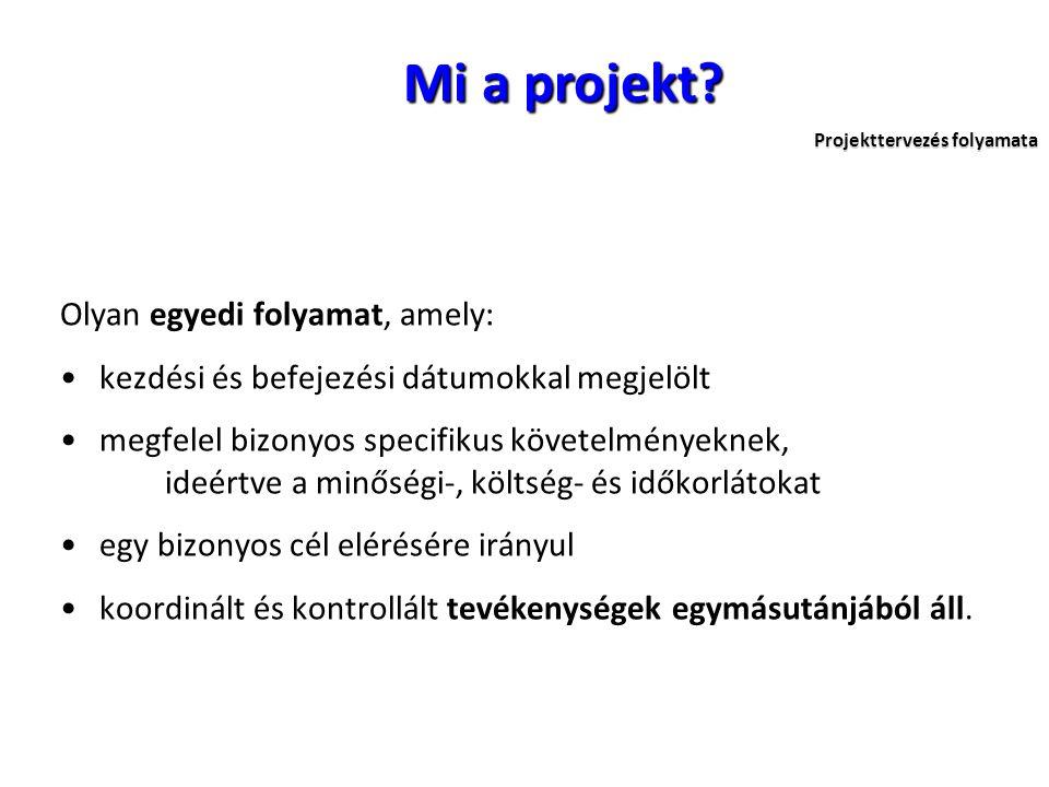 Projekttervezés folyamata Mi a projekt? Olyan egyedi folyamat, amely: kezdési és befejezési dátumokkal megjelölt megfelel bizonyos specifikus követelm