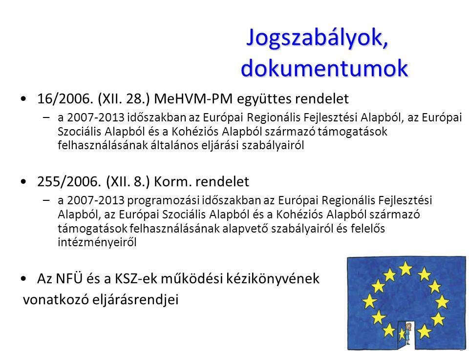16/2006. (XII. 28.) MeHVM-PM együttes rendelet –a 2007-2013 időszakban az Európai Regionális Fejlesztési Alapból, az Európai Szociális Alapból és a Ko