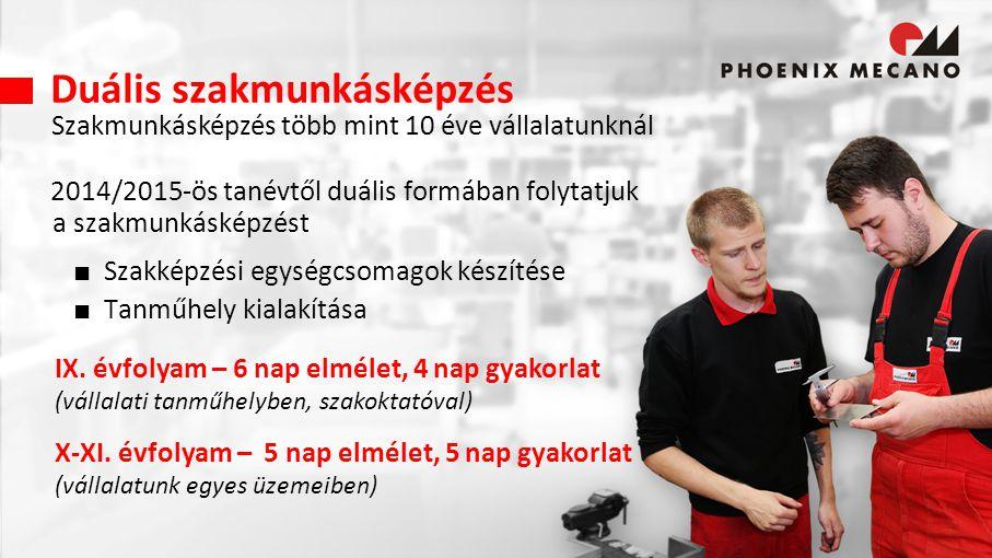 Duális szakmunkásképzés 2014/2015-ös tanévtől duális formában folytatjuk a szakmunkásképzést ■ Szakképzési egységcsomagok készítése ■ Tanműhely kialakítása Szakmunkásképzés több mint 10 éve vállalatunknál IX.
