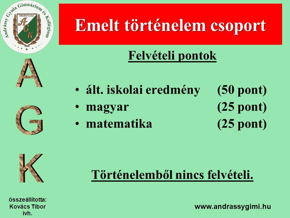 összeállította: Kovács Tibor ivh. www.andrassygimi.hu Felvételi pontok ált. iskolai eredmény (50 pont) magyar(25 pont) matematika(25 pont) Történelemb