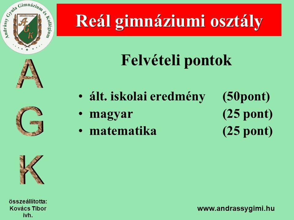 összeállította: Kovács Tibor ivh. www.andrassygimi.hu Felvételi pontok ált. iskolai eredmény (50pont) magyar(25 pont) matematika(25 pont) Reál gimnázi