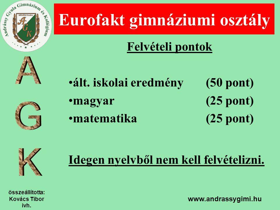 összeállította: Kovács Tibor ivh. www.andrassygimi.hu Felvételi pontok ált. iskolai eredmény (50 pont) magyar(25 pont) matematika(25 pont) Idegen nyel