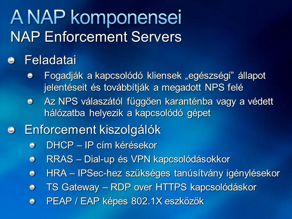 """NAP Enforcement Servers Feladatai Fogadják a kapcsolódó kliensek """"egészségi állapot jelentéseit és továbbítják a megadott NPS felé Az NPS válaszától függően karanténba vagy a védett hálózatba helyezik a kapcsolódó gépet Enforcement kiszolgálók DHCP – IP cím kérésekor RRAS – Dial-up és VPN kapcsolódásokkor HRA – IPSec-hez szükséges tanúsítvány igénylésekor TS Gateway – RDP over HTTPS kapcsolódáskor PEAP / EAP képes 802.1X eszközök"""
