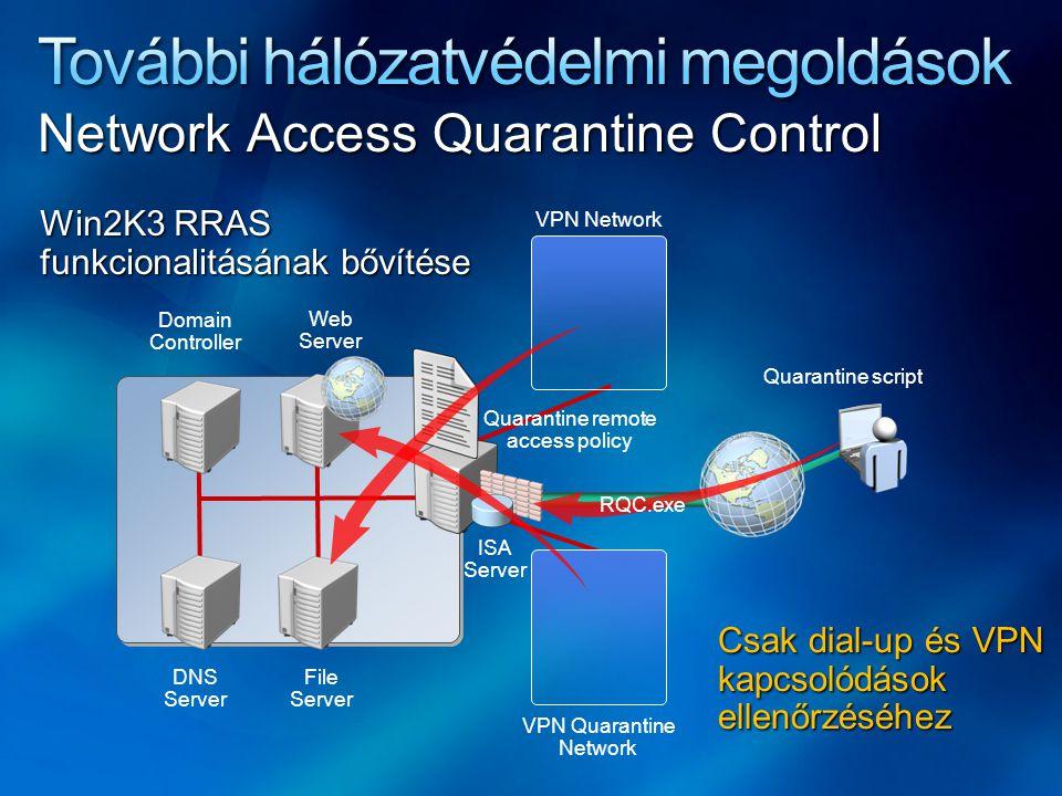 Network Access Quarantine Control ISA Server DNS Server Web Server Domain Controller File Server Quarantine script VPN Quarantine Network VPN Network RQC.exe Quarantine remote access policy Csak dial-up és VPN kapcsolódások ellenőrzéséhez Win2K3 RRAS funkcionalitásának bővítése