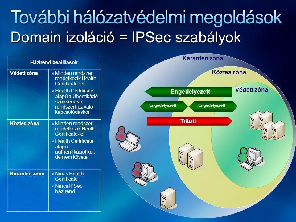 NAP Enforcement Clients (EC) DHCP – Más IP beállításokat ad át a megfelelt és a nem megfelelt gépeknek RRAS – Dial-up és VPN kapcsolódások karantén vezérlése IPSec A megfelelt kliens kap a HRA-tól egy Health Certificate-et A nem megfelelt kliens nem kap vagy eldobja a Health Certificate-et EAP – 802.1x képes eszközöket utasítja arra, hogy egy külön VLAN-ra tegye a klienst TS Gateway – HTTPS-be ágyazott RDP kapcsolódáskori egészségi állapot ellenőrzése  itt nincs karantén vezérlési logika!