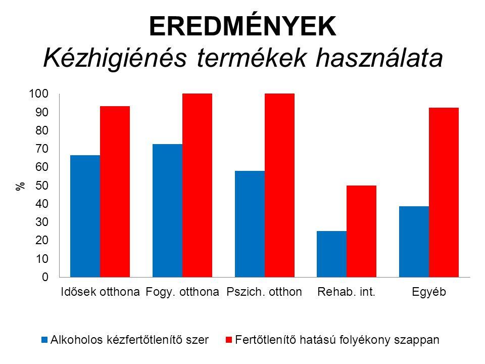 EREDMÉNYEK (2) Kézhigiénés compliance Alkoholos kézfertőtlenítő szer felhasználás: 64.8% (használat) vs.