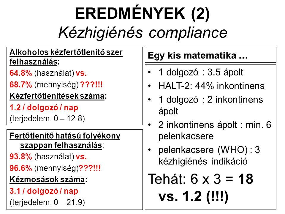 EREDMÉNYEK (2) Kézhigiénés compliance Alkoholos kézfertőtlenítő szer felhasználás: 64.8% (használat) vs. 68.7% (mennyiség) ???!!! Kézfertőtlenítések s