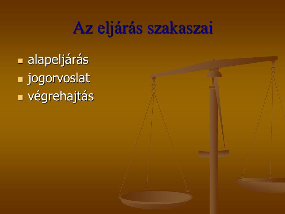 Közigazgatási eljárás alapelvei A törvényesség, illetve joghoz kötöttség A törvényesség, illetve joghoz kötöttség A hatáskörgyakorlás célhoz kötöttsége és a joggal való visszaélés tilalma A hatáskörgyakorlás célhoz kötöttsége és a joggal való visszaélés tilalma A jóhiszeműen szerzett és gyakorolt jogok védelme A jóhiszeműen szerzett és gyakorolt jogok védelme A törvény előtti egyenlőség és a diszkrimináció tilalma A törvény előtti egyenlőség és a diszkrimináció tilalma A szabad bizonyítás elve A szabad bizonyítás elve Ex officio Ex officio A tisztességes eljáráshoz és az ésszerű határidőn belüli döntéshez való jog A tisztességes eljáráshoz és az ésszerű határidőn belüli döntéshez való jog A közigazgatási hatóság kártérítési felelőssége A közigazgatási hatóság kártérítési felelőssége A tájékoztatáshoz való jog A tájékoztatáshoz való jog A jóhiszemű eljárás elve A jóhiszemű eljárás elve Költséghatékonyság és a gyorsaság alapelve Költséghatékonyság és a gyorsaság alapelve