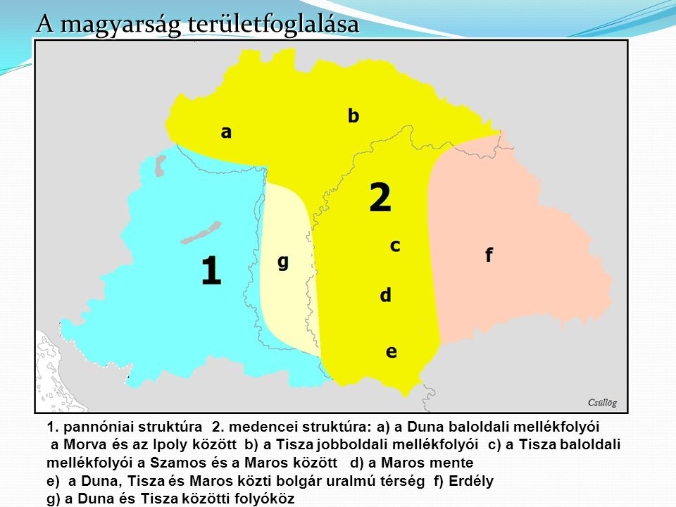 A magyarság területfoglalása 1.pannóniai struktúra 2.