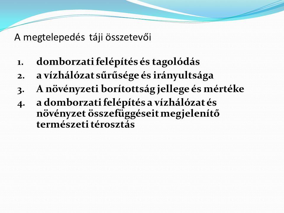 Hódoltsági terület Vilajet központok – erődített/váras városok Szandzsák központok Várak – erődök Mezővárosok Falvak Tanyák
