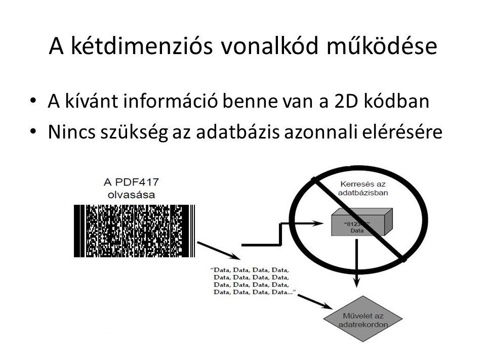 A kétdimenziós vonalkód működése A kívánt információ benne van a 2D kódban Nincs szükség az adatbázis azonnali elérésére