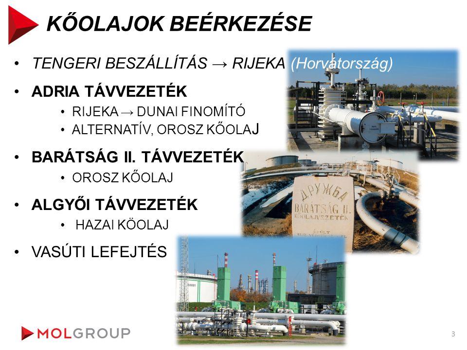 3 KŐOLAJOK BEÉRKEZÉSE TENGERI BESZÁLLÍTÁS → RIJEKA (Horvátország) ADRIA TÁVVEZETÉK RIJEKA → DUNAI FINOMÍTÓ ALTERNATÍV, OROSZ KŐOLA J BARÁTSÁG II. TÁVV