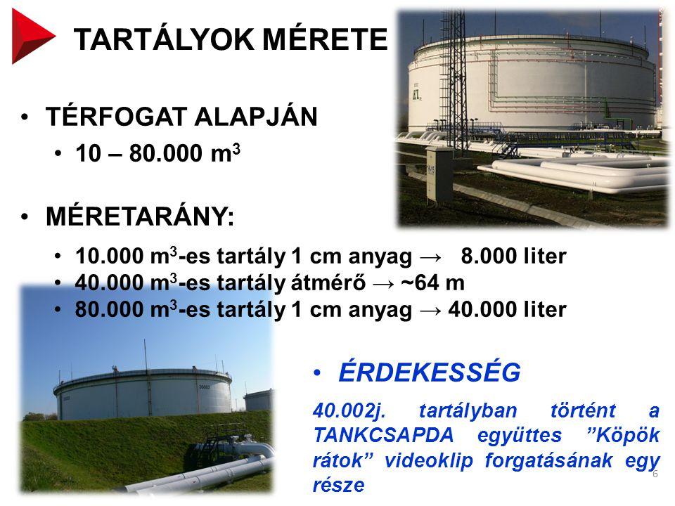 6 TARTÁLYOK MÉRETE TÉRFOGAT ALAPJÁN 10 – 80.000 m 3 MÉRETARÁNY: 10.000 m 3 -es tartály 1 cm anyag → 8.000 liter 40.000 m 3 -es tartály átmérő → ~64 m