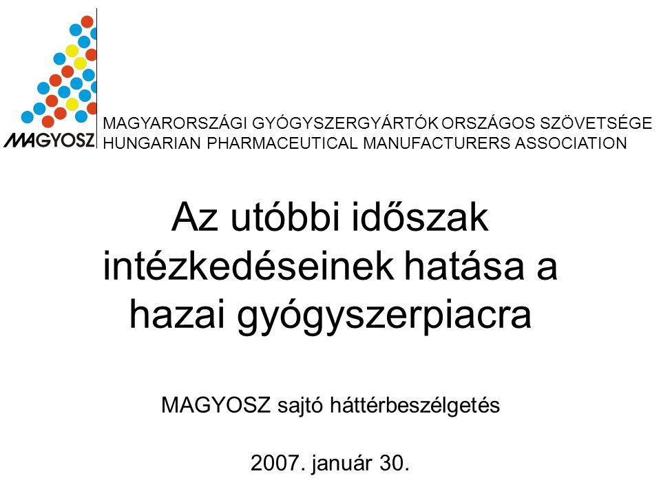 MAGYARORSZÁGI GYÓGYSZERGYÁRTÓK ORSZÁGOS SZÖVETSÉGE HUNGARIAN PHARMACEUTICAL MANUFACTURERS ASSOCIATION Az utóbbi időszak intézkedéseinek hatása a hazai