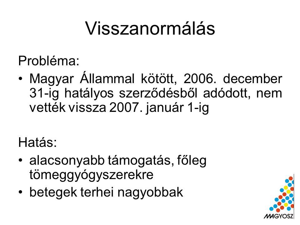 Visszanormálás Probléma: Magyar Állammal kötött, 2006. december 31-ig hatályos szerződésből adódott, nem vették vissza 2007. január 1-ig Hatás: alacso