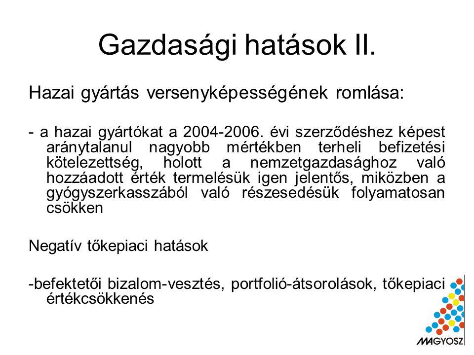 Gazdasági hatások II. Hazai gyártás versenyképességének romlása: - a hazai gyártókat a 2004-2006. évi szerződéshez képest aránytalanul nagyobb mértékb