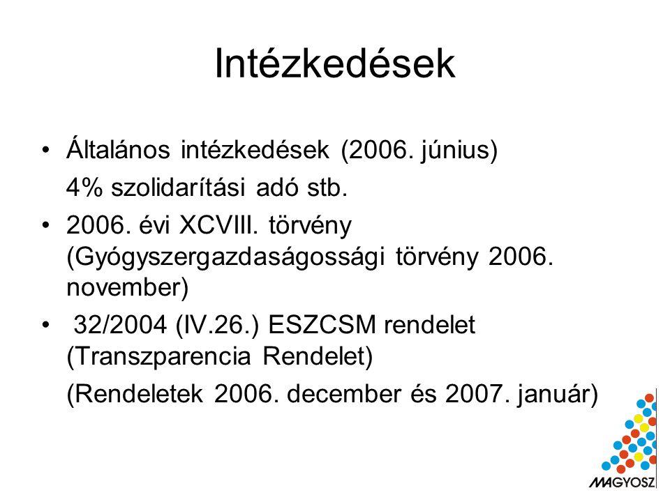 Intézkedések Általános intézkedések (2006. június) 4% szolidarítási adó stb. 2006. évi XCVIII. törvény (Gyógyszergazdaságossági törvény 2006. november