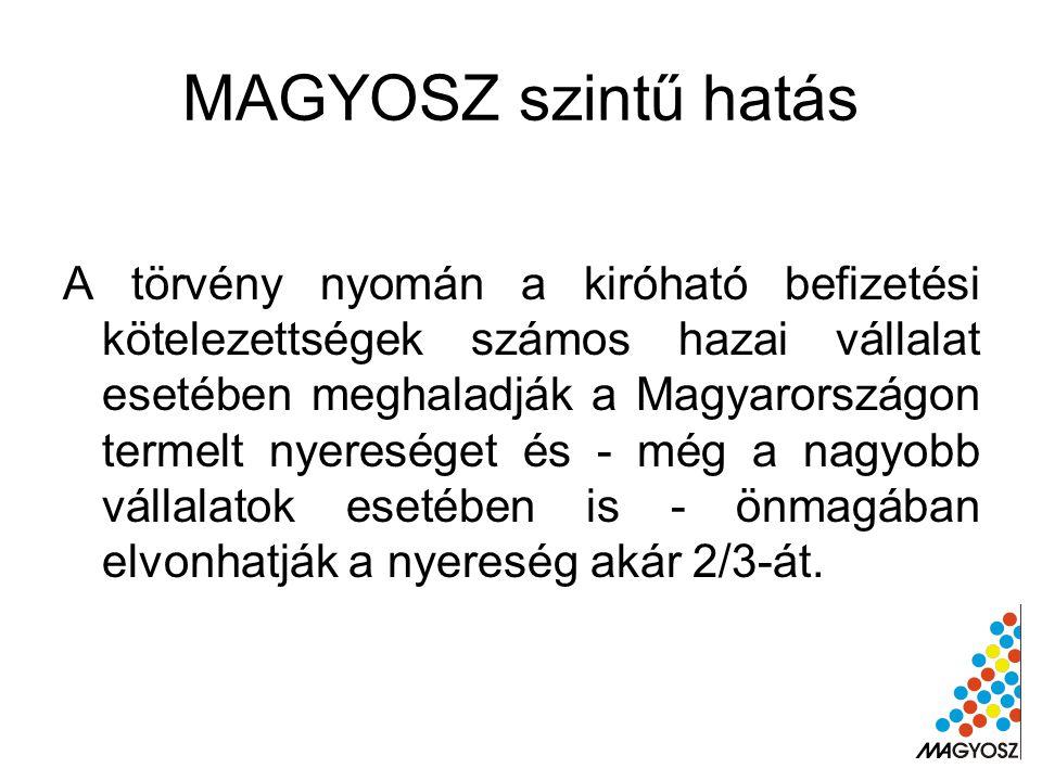 MAGYOSZ szintű hatás A törvény nyomán a kiróható befizetési kötelezettségek számos hazai vállalat esetében meghaladják a Magyarországon termelt nyeres