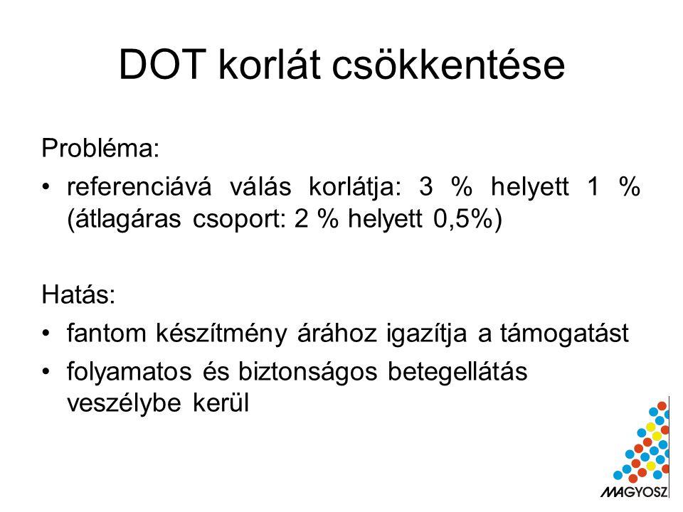 DOT korlát csökkentése Probléma: referenciává válás korlátja: 3 % helyett 1 % (átlagáras csoport: 2 % helyett 0,5%) Hatás: fantom készítmény árához ig