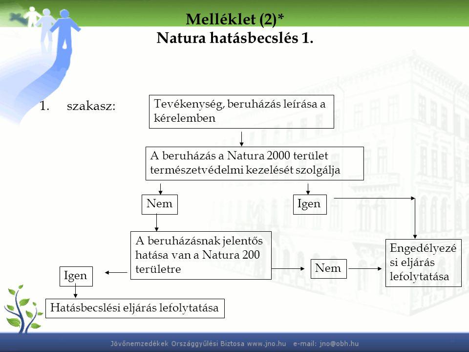 Melléklet (2)* Natura hatásbecslés 1. 1.szakasz: Tevékenység, beruházás leírása a kérelemben A beruházás a Natura 2000 terület természetvédelmi kezelé