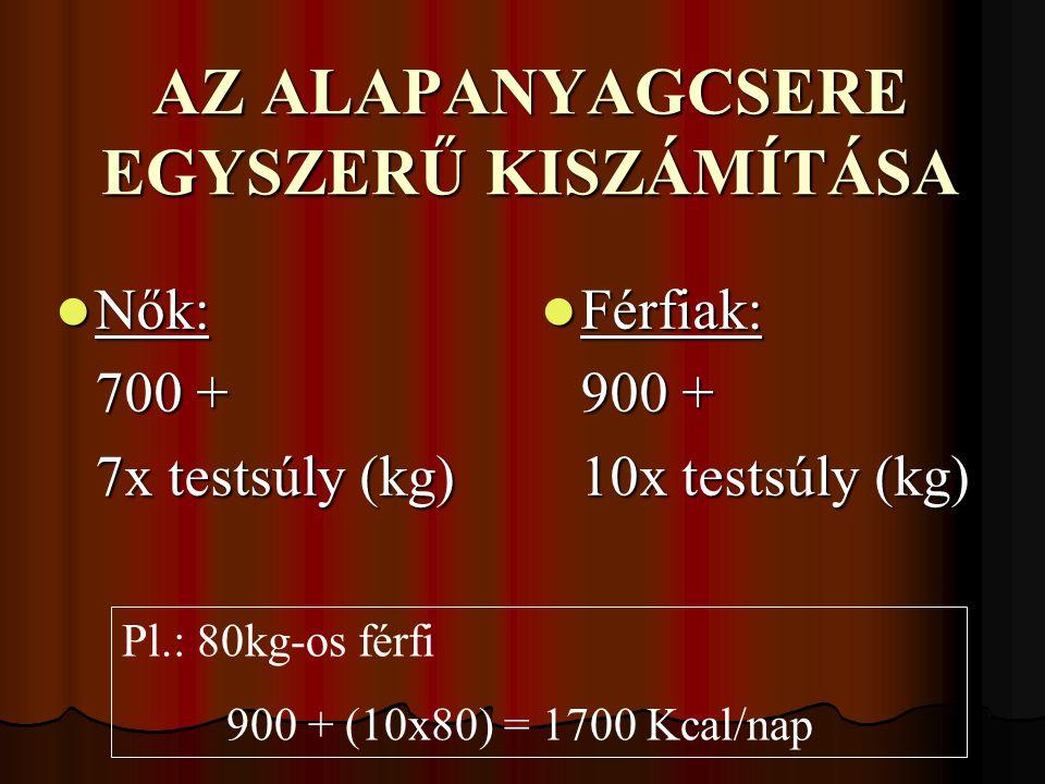 AZ ALAPANYAGCSERE EGYSZERŰ KISZÁMÍTÁSA Nők: Nők: 700 + 7x testsúly (kg) Férfiak: Férfiak: 900 + 10x testsúly (kg) Pl.: 80kg-os férfi 900 + (10x80) = 1700 Kcal/nap