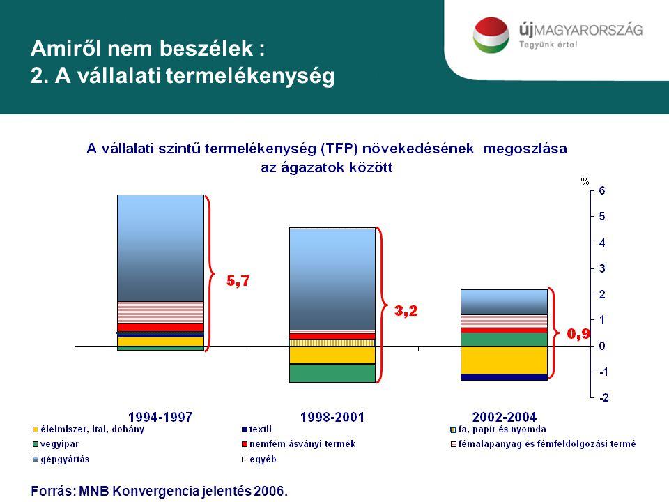 Adóváltozások hatása a jövedelemtulajdonosokra Lakosság+ 270 md Ft –1, 4 millió magas keresetű + 270 md Ft –1,8 millió alacsonyabb keresetű 0 Ft Vállalkozások +150 md Ft