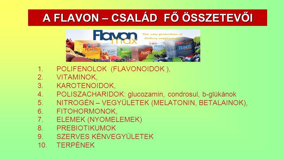 A FLAVON – CSALÁD FŐ ÖSSZETEVŐI 1.POLIFENOLOK (FLAVONOIDOK ), 2.VITAMINOK, 3.KAROTENOIDOK, 4.POLISZACHARIDOK: glucozamin, condrosul, b-glükánok 5.NITR