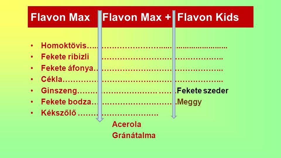 Flavon Max Flavon Max + Flavon Kids Homoktövis…..……………………............................... Fekete ribizli ……………………………………….. Fekete áfonya………………………………………