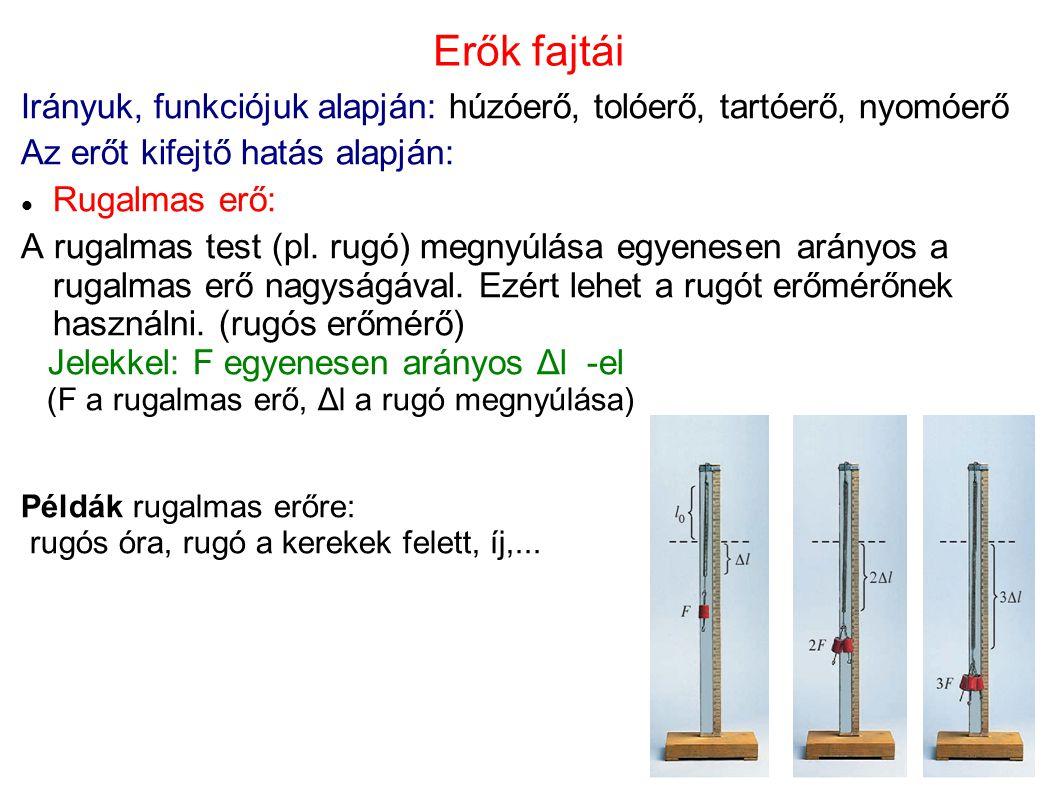 Erők fajtái Irányuk, funkciójuk alapján: húzóerő, tolóerő, tartóerő, nyomóerő Az erőt kifejtő hatás alapján: Rugalmas erő: A rugalmas test (pl. rugó)