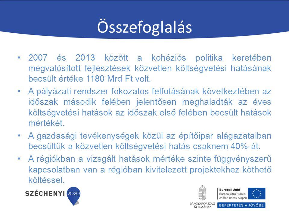 Összefoglalás 2007 és 2013 között a kohéziós politika keretében megvalósított fejlesztések közvetlen költségvetési hatásának becsült értéke 1180 Mrd Ft volt.
