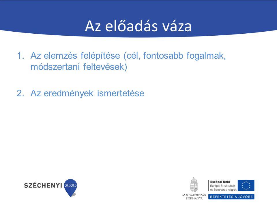 Az előadás váza 1.Az elemzés felépítése (cél, fontosabb fogalmak, módszertani feltevések) 2.Az eredmények ismertetése